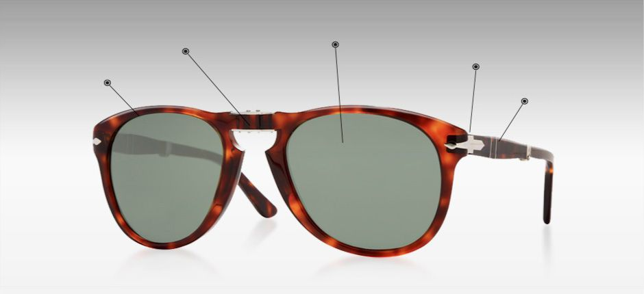 Persol Technology
